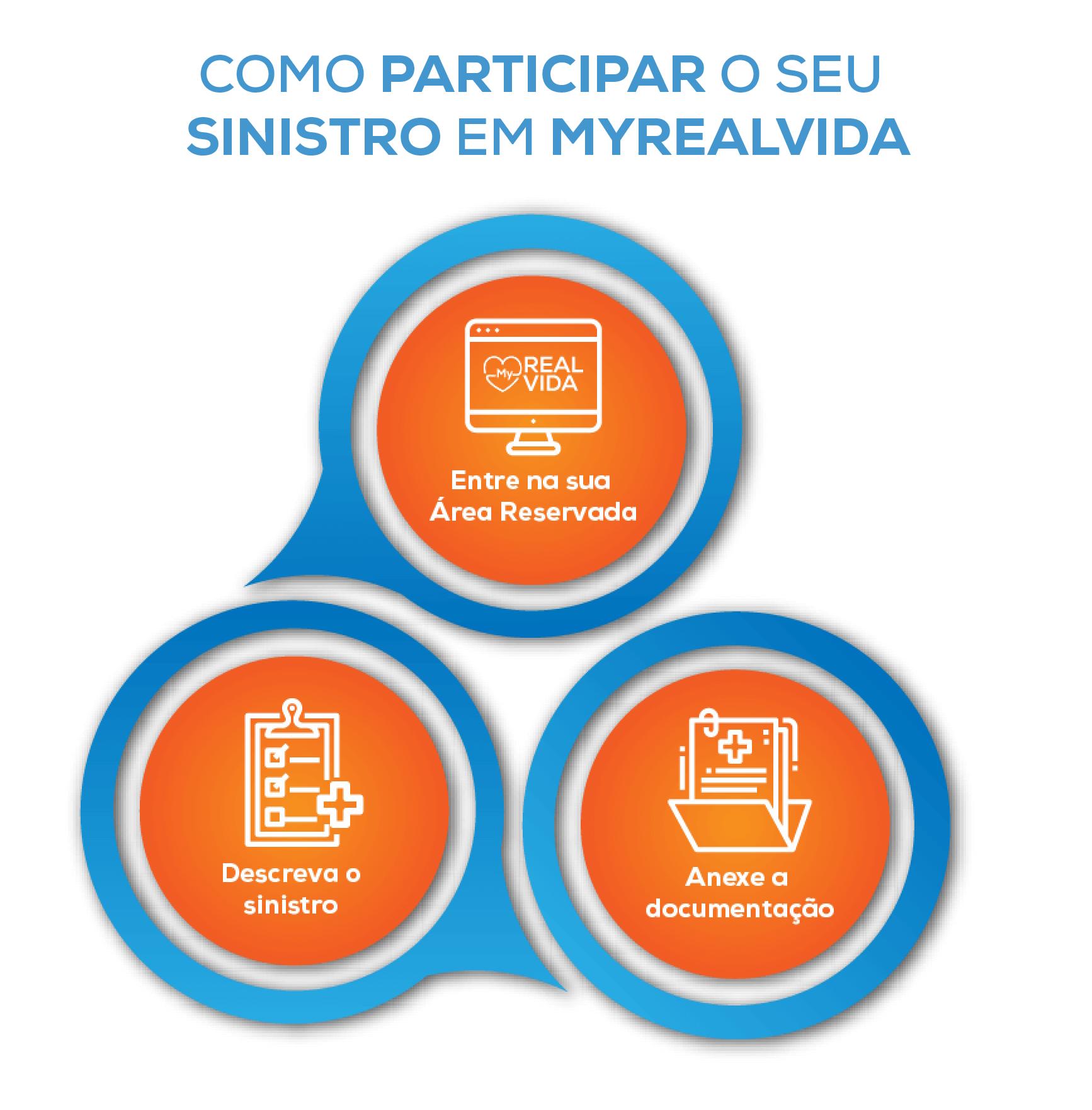 PARTICIPAÇÃO DE SINISTRO PLANO PROTECÇÃO ACIDENTE E DOENÇA