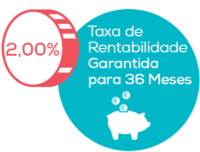 Real Invest 36M - 3ª Série